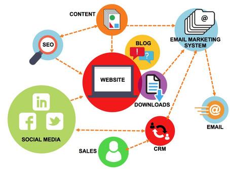 Conseils marketing digital pour créer une stratégie inbound marketing efficace