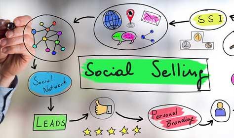 Social Selling : Comment mettre en place une stratégie efficace ?