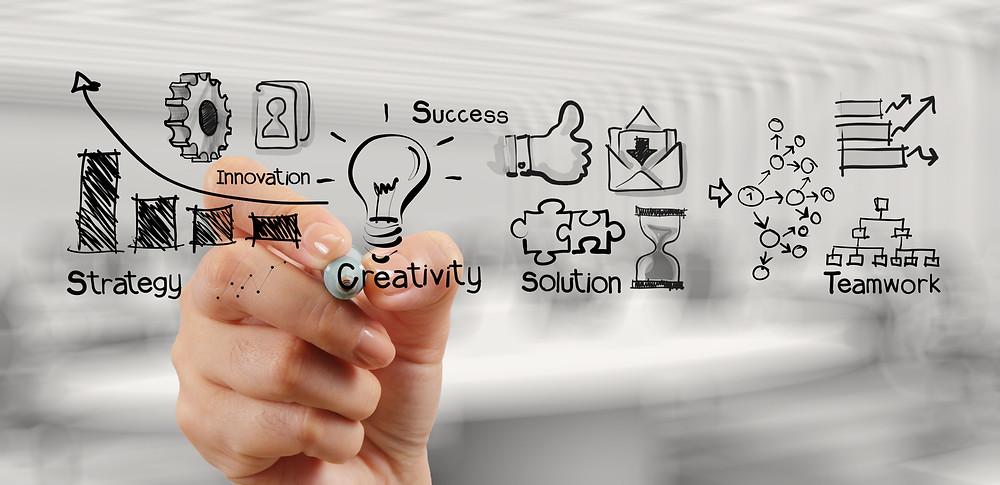 Audit de stratégie digitale