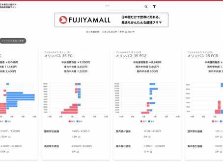 ebayとヤフオクの価格差がわかる、ebay輸出のための価格比較サイトをFujiyamallが公開(弊社関連会社)