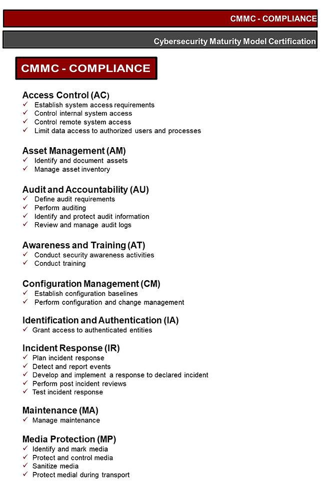 Cyber compliance (a).jpg