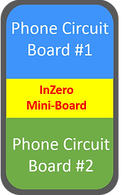 Twinboard phone tech.png