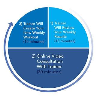 Personal_Training_Graph_1.jpg