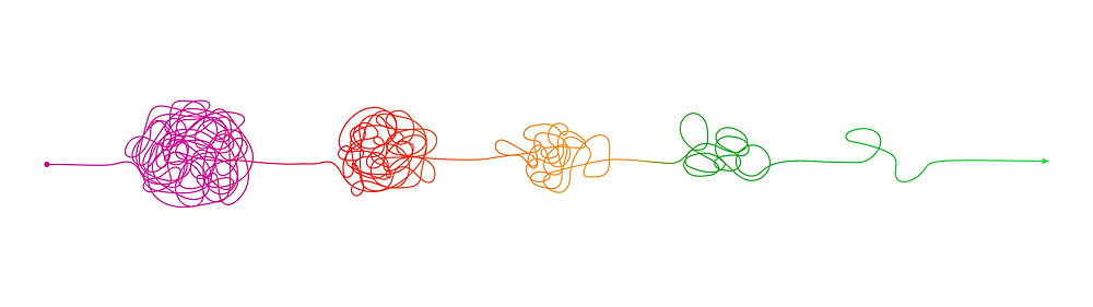 Illustrative image of a line starting with a pink mess, then less of an orange mess, followed by yellow mess, then finally a green mess that ends with a straight line.