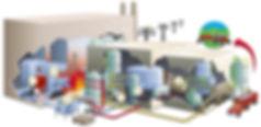Airborne System Diagram