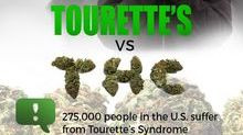THCa vs Tourette's Syndrome & CBD vs Pain Management