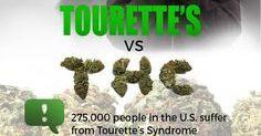 THCa vs Tourette's Syndrome & CBD vs Pain Management