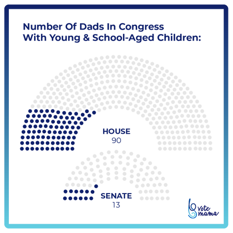 dads-in-congress.png