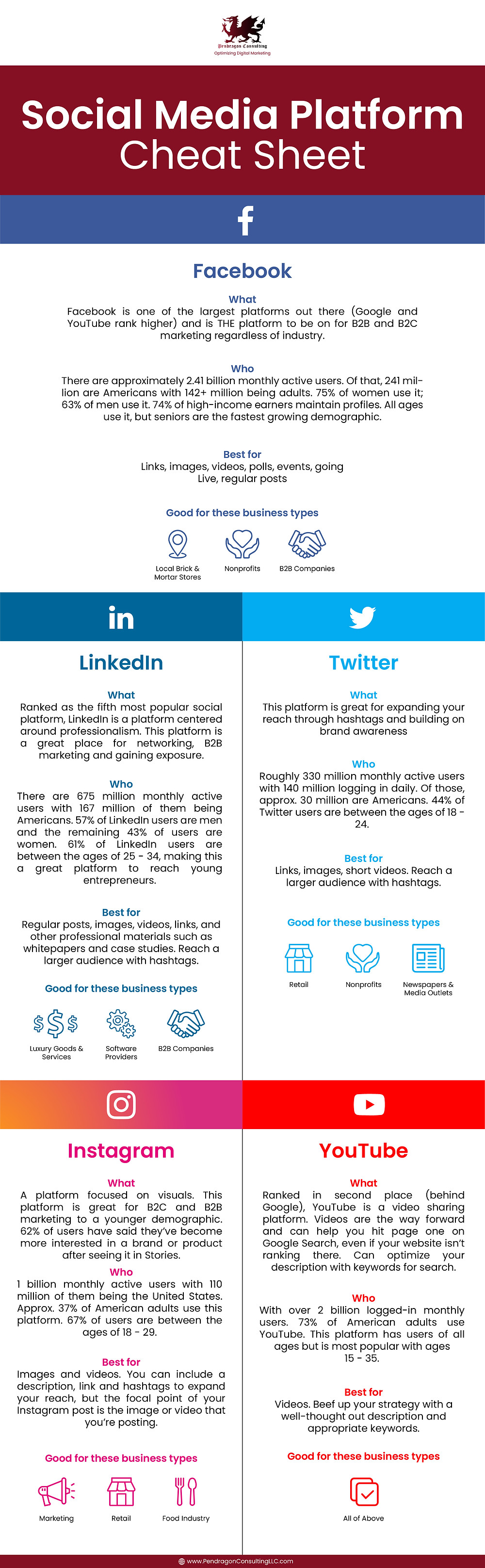 cheat sheet for social media marketing