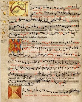 Music notation…a brief history