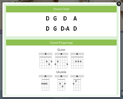 Screenshot of page showing chords for songs