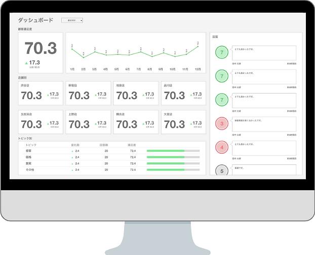 harks-feedback-analytics.png