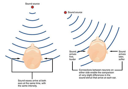 binaural how it works