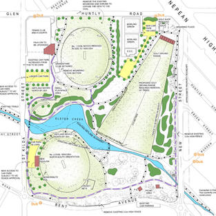 Elsternwick Park