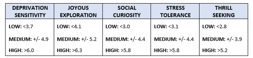 CURIOSITY CHART.png