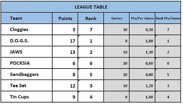 JIL Standings.png