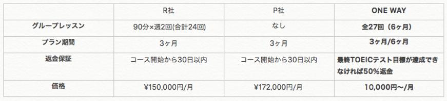 スクリーンショット 2021-01-31 22.06.48.png