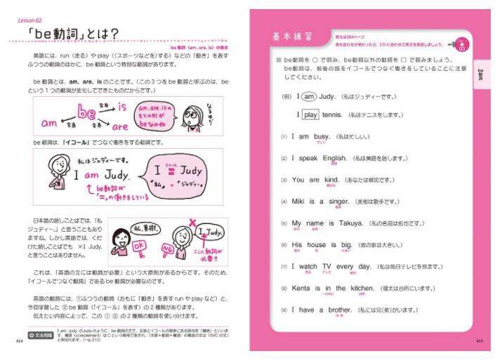 英文法テキスト内容①〜中学〜
