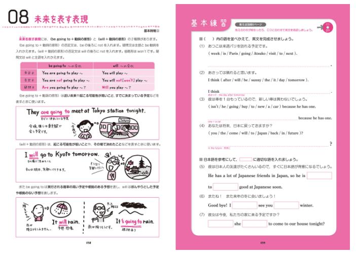 英文法テキスト①〜高校テキスト〜