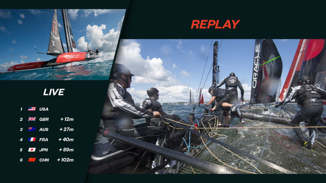 SailGP_ Split Screen Replay.jpg