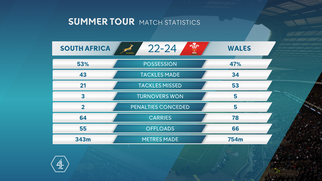 FF_Match_Stats.png