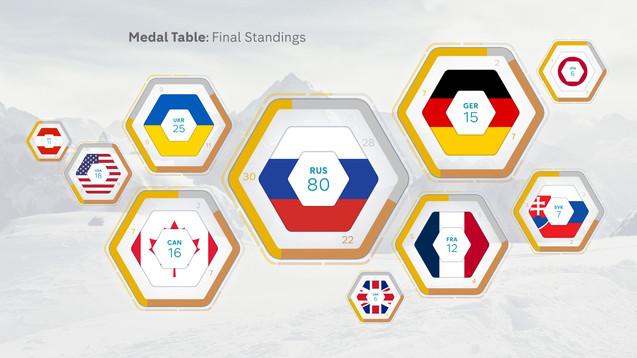 Medal Table 2 (0-00-00-11).jpg