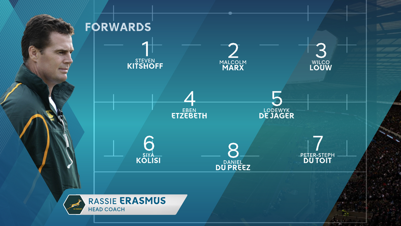 FF_Formation_Forwards.png