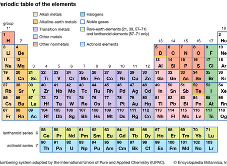 Celebrating 150 Years of the Iconic Periodic Table