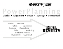 PowerPLanning-Pop-Up-RESULTS.png