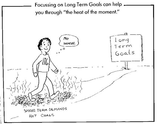 Robert Fritz cartoon on long-term goals