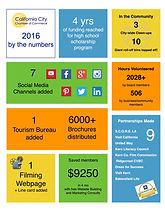 Fact sheet 2016.jpg