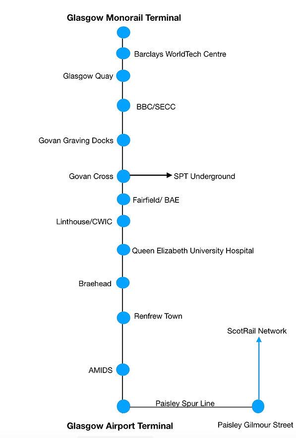 Distinations Line Map (WIX)Screenshot 20