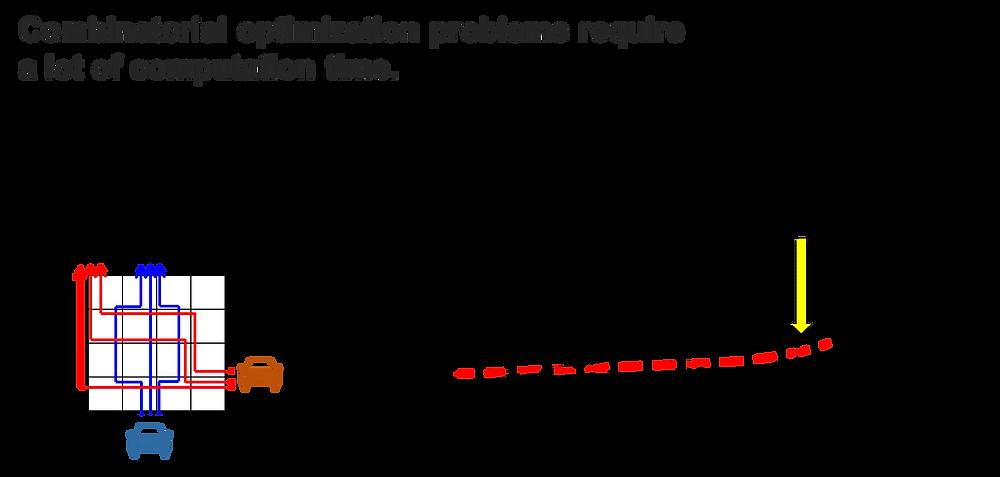 optimization eng