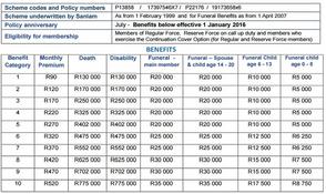 SANDF Group Life Insurance Scheme (GLIS)