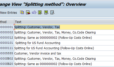 Document Splitting (Part – II)