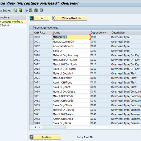SAP Costing Sheet – Part II – Overhead Rates