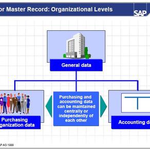 Vendor Master – Part II – Company Code Data