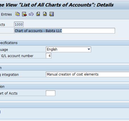 Chart of Accounts (Part – I)