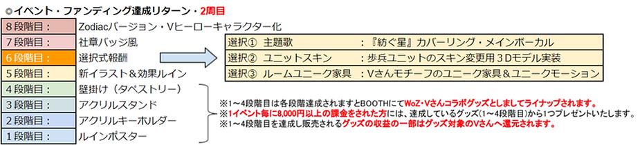 イベントファンディング・2周目.PNG