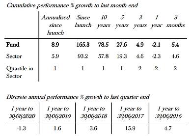 Hawksmoor Data.PNG