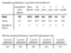 Hawksmoor Chart Oct 19.PNG