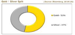 gold split.PNG