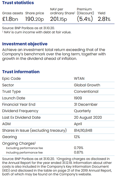 Witan Trust Facts.PNG