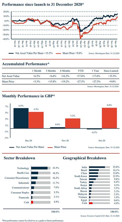 Mobius performance.PNG