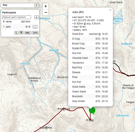ETAs Tracker.png