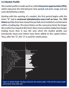Market Profile.jpg