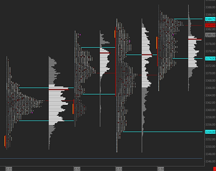 Market Profile 2.png