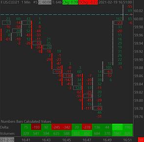 Delta Chart.png