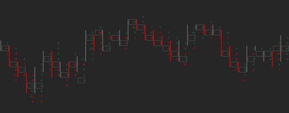 Delta Order Flow Chart.jpg