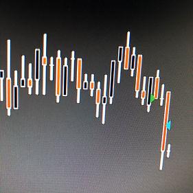 Day Trading Loss Trade